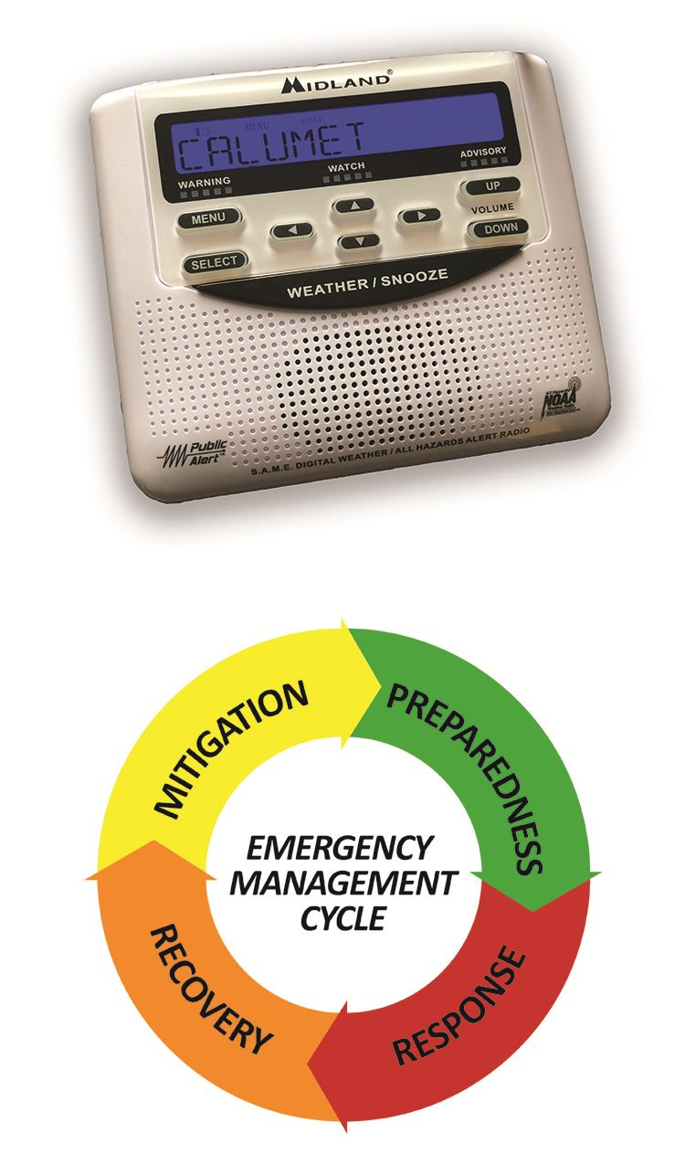 Weather Radio and Emergency Management Cycle